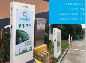 上海5800个新能源汽车充电桩广告位_1