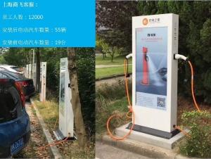 上海5800个新能源汽车充电桩广告位_0