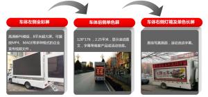 村村乐覆盖30省的2800多个市/县/区的车载LED广告农媒体资源_2