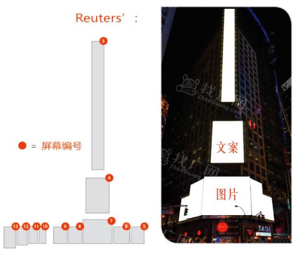 美国纽约时代广场纳斯达克LED大屏幕广告投放及全球媒体传播