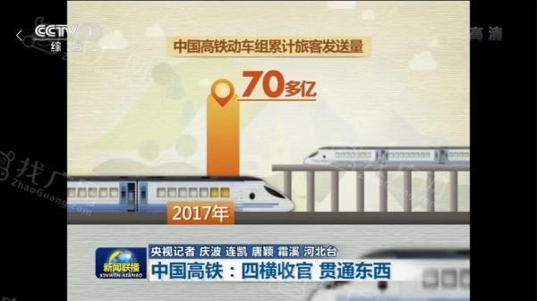 全国一手高铁列车广告、高铁站北京南站广告运营公司