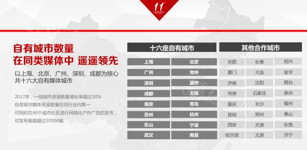 广州市中高住宅社区灯箱广告位