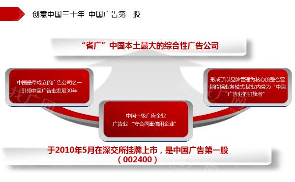 上海市中高住宅社区滚动灯箱广告