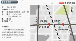 许昌市  许由路铁路桥(东西端)  跨街大牌_1