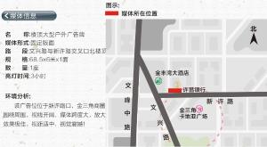 许昌市  文兴路新许路许昌银行(卡地亚广场商圈)  楼顶大牌_1