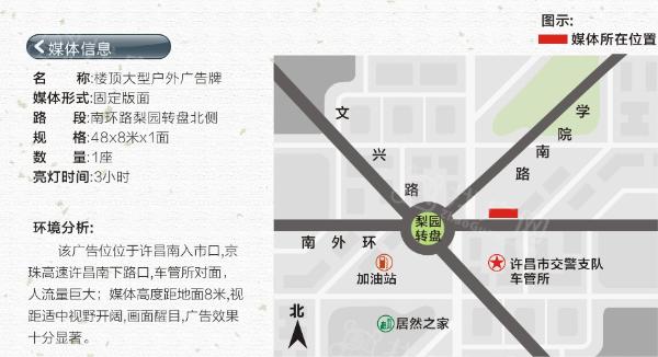 许昌市 南环路梨园转盘 楼顶大型看板