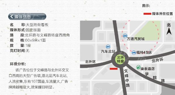 许昌市 北环路与文峰路 大型看板