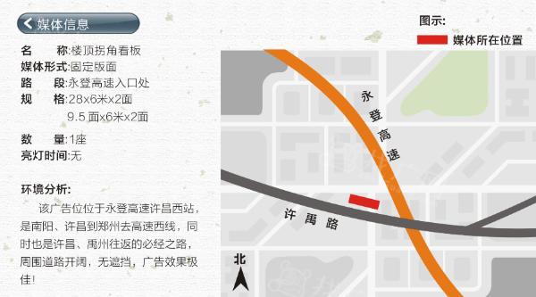 许昌市 永登高速入口处 大型看板