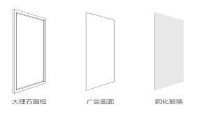 浙江杭州下城区绿城写字楼电梯框架广告