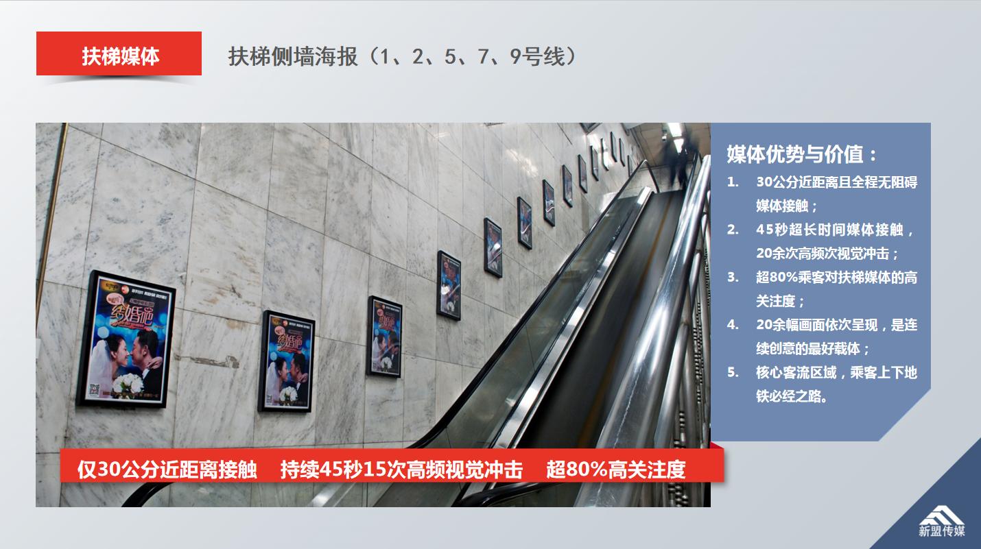 北京市地铁全线路扶梯侧墙框架户外广告