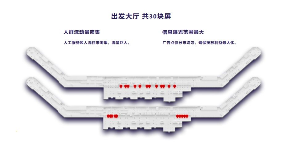 海南省海口市美兰国际机场凤尾广告位 - 点位图