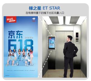 全国高端社区住宅电梯智能显示屏广告位