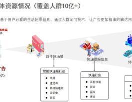 北京住宅小区丰巢快递柜取件码短信通知广告服务